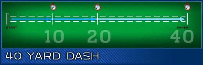 40_yard_dash